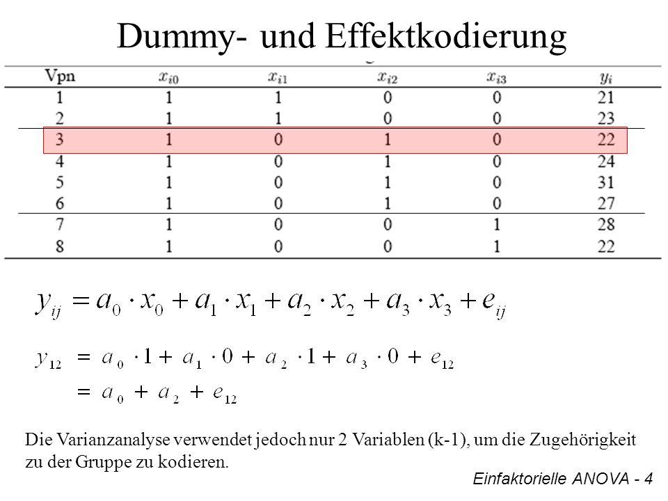 Einfaktorielle ANOVA - 4 Dummy- und Effektkodierung Die Varianzanalyse verwendet jedoch nur 2 Variablen (k-1), um die Zugehörigkeit zu der Gruppe zu k