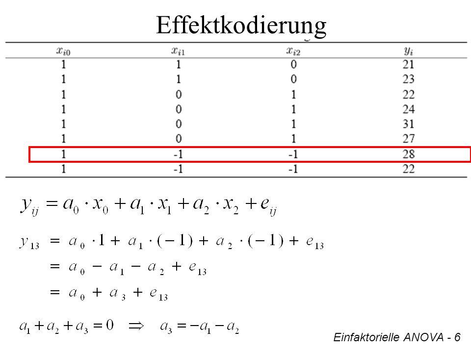 Kodierung: Zusammenfassung Je nachdem, ob die Dummycodierung oder die Effektkodierung gewählt wird, ergibt sich eine unterschiedliche Strukturgleichung für letzte Gruppe.