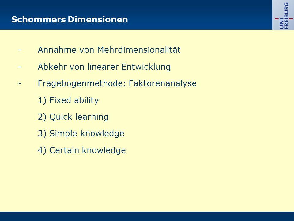 Schommers Dimensionen -Annahme von Mehrdimensionalität -Abkehr von linearer Entwicklung -Fragebogenmethode: Faktorenanalyse 1) Fixed ability 2) Quick