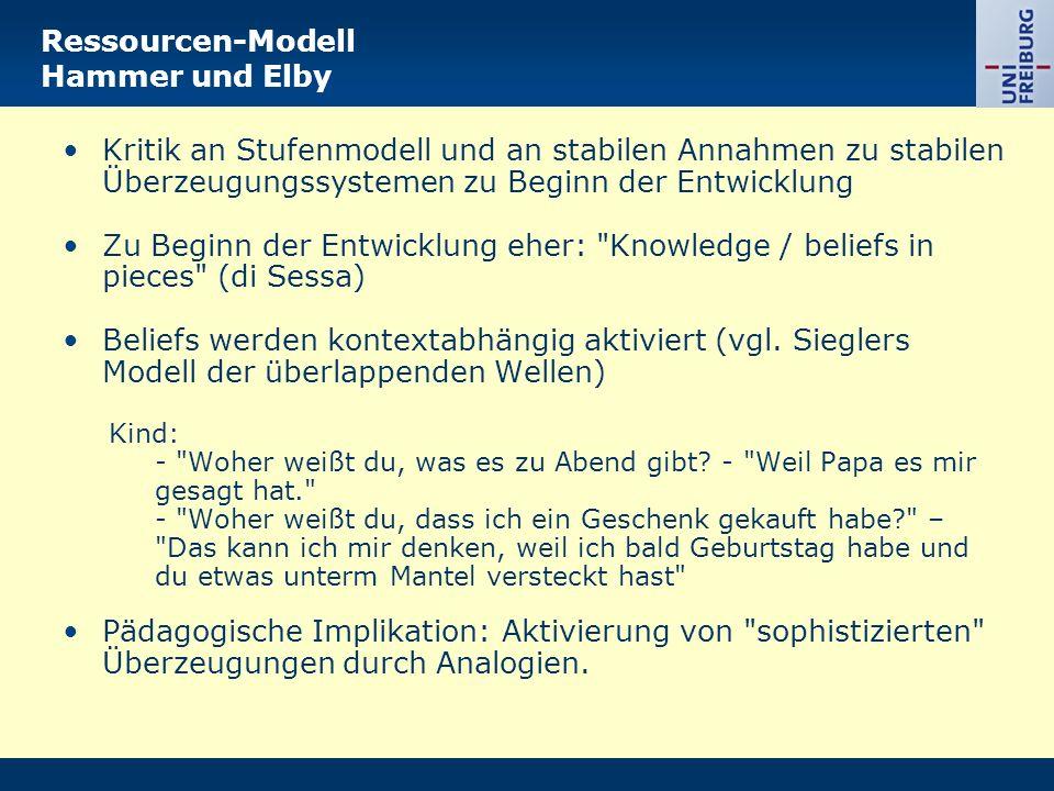 Ressourcen-Modell Hammer und Elby Kritik an Stufenmodell und an stabilen Annahmen zu stabilen Überzeugungssystemen zu Beginn der Entwicklung Zu Beginn