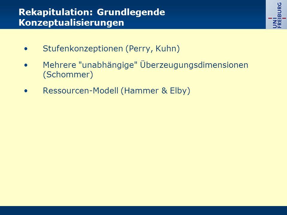 Rekapitulation: Grundlegende Konzeptualisierungen Stufenkonzeptionen (Perry, Kuhn) Mehrere