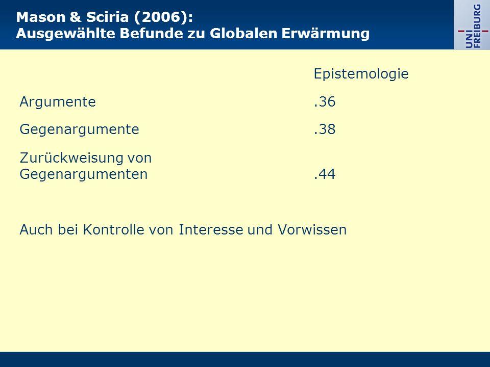 Mason & Sciria (2006): Ausgewählte Befunde zu Globalen Erwärmung Epistemologie Argumente.36 Gegenargumente.38 Zurückweisung von Gegenargumenten.44 Auc