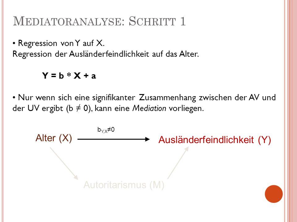 M EDIATORANALYSE : S CHRITT 1 Alter (X) Ausländerfeindlichkeit (Y) Autoritarismus (M) Regression von Y auf X. Regression der Ausländerfeindlichkeit au