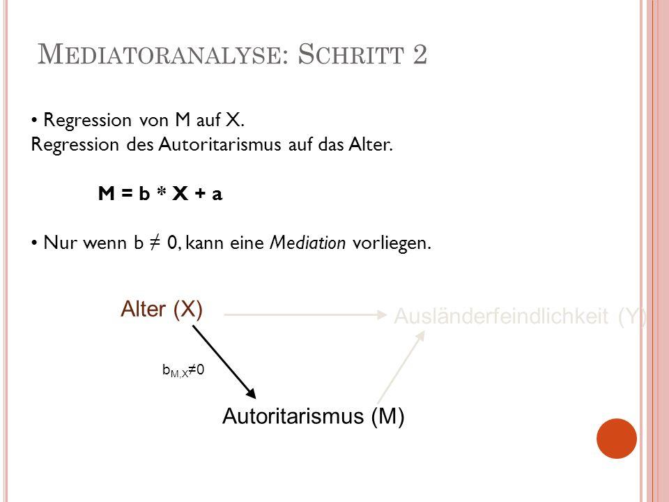 M EDIATORANALYSE : S CHRITT 2 Ausländerfeindlichkeit (Y) Autoritarismus (M) Regression von M auf X. Regression des Autoritarismus auf das Alter. M = b