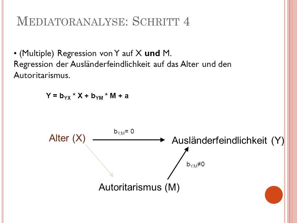 M EDIATORANALYSE : S CHRITT 4 Alter (X) Ausländerfeindlichkeit (Y) Autoritarismus (M) (Multiple) Regression von Y auf X und M. Regression der Auslände