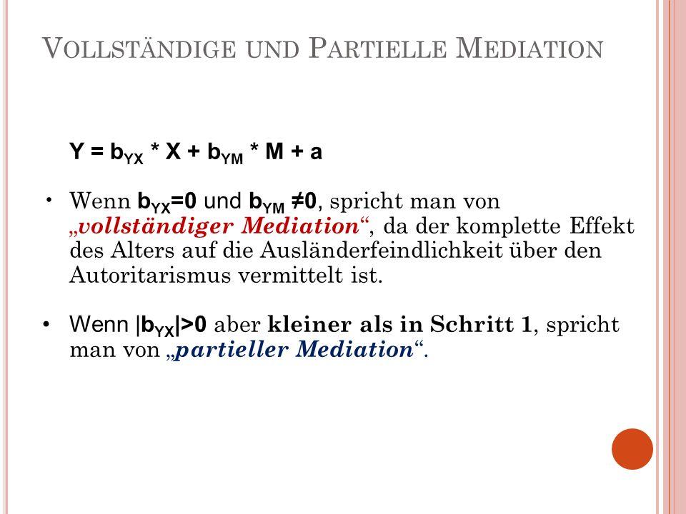 V OLLSTÄNDIGE UND P ARTIELLE M EDIATION Y = b YX * X + b YM * M + a Wenn b YX =0 und b YM 0, spricht man von vollständiger Mediation, da der komplette