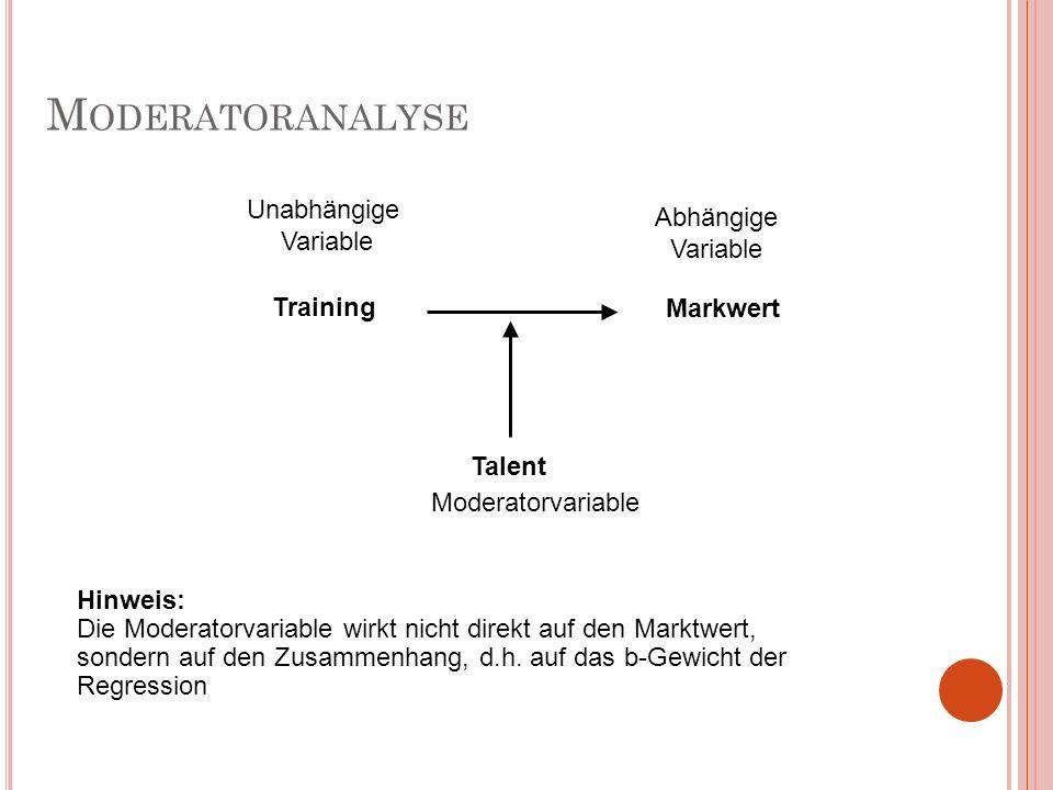 M ODERATORANALYSE Training Markwert Talent Unabhängige Variable Abhängige Variable Moderatorvariable Hinweis: Die Moderatorvariable wirkt nicht direkt