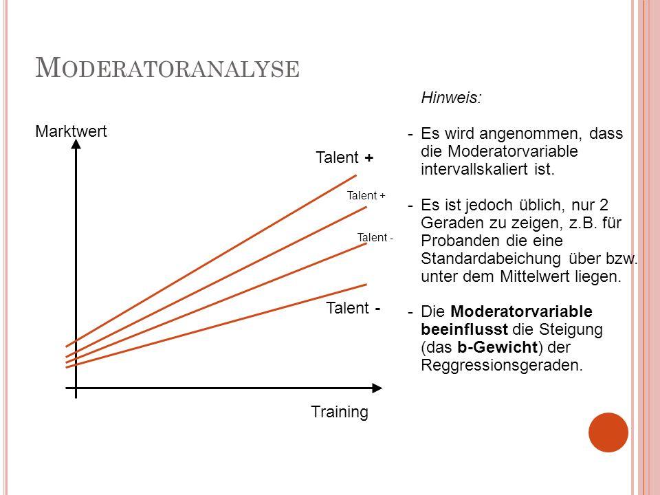 M ODERATORANALYSE Marktwert Training Talent - Talent + Hinweis: -Es wird angenommen, dass die Moderatorvariable intervallskaliert ist. -Es ist jedoch