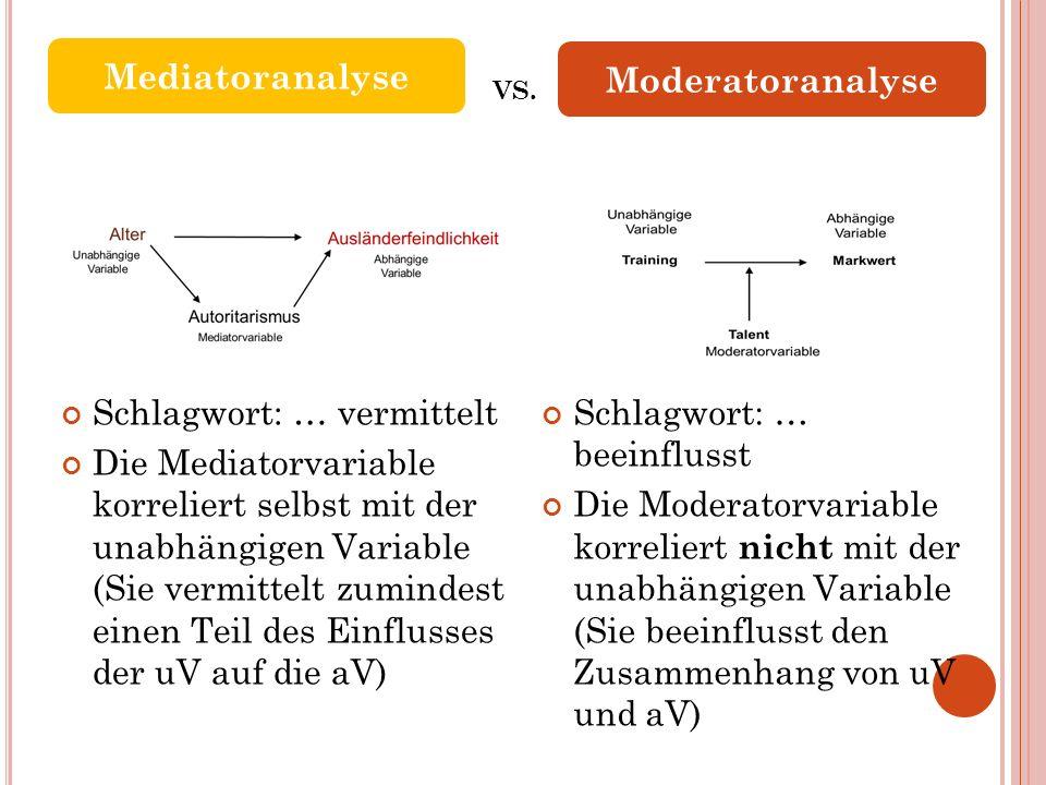 Schlagwort: … vermittelt Die Mediatorvariable korreliert selbst mit der unabhängigen Variable (Sie vermittelt zumindest einen Teil des Einflusses der