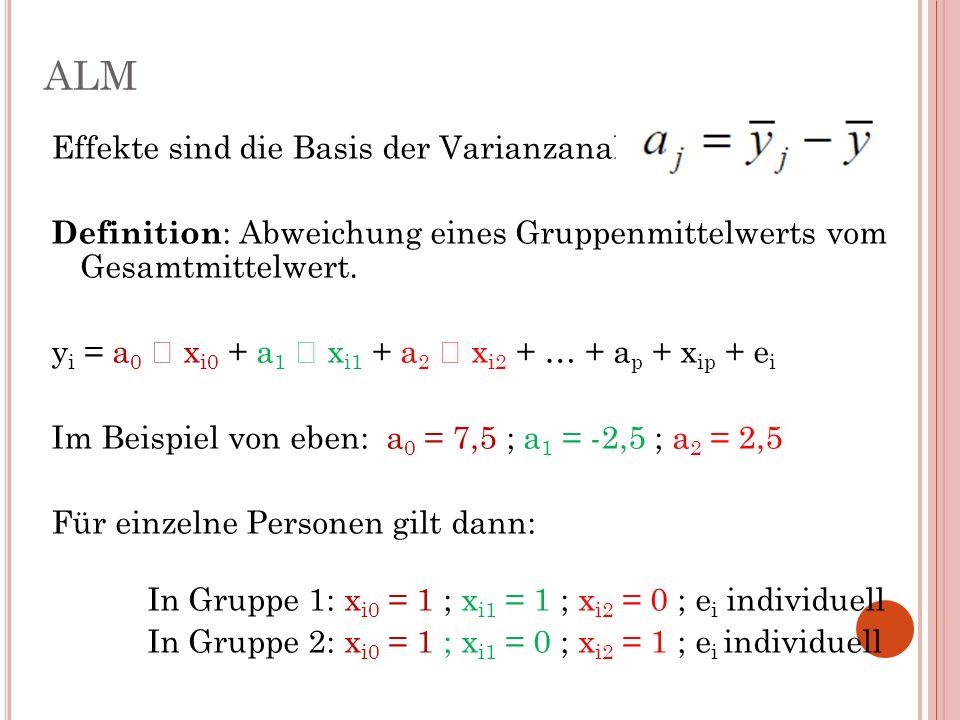 ALM Effekte sind die Basis der Varianzanalyse! Definition : Abweichung eines Gruppenmittelwerts vom Gesamtmittelwert. y i = a 0 x i0 + a 1 x i1 + a 2