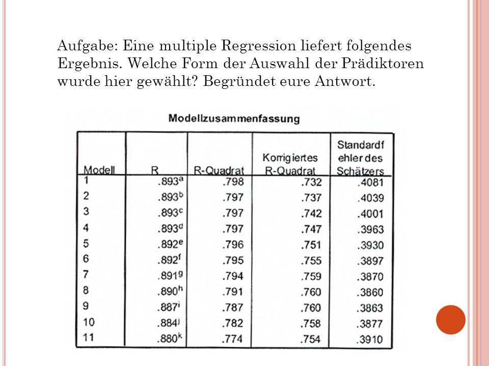 Aufgabe: Eine multiple Regression liefert folgendes Ergebnis. Welche Form der Auswahl der Prädiktoren wurde hier gewählt? Begründet eure Antwort.