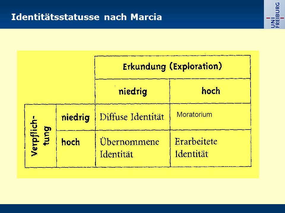 Identitätsstatusse nach Marcia Moratorium