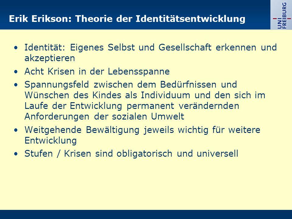 Erik Erikson: Theorie der Identitätsentwicklung Identität: Eigenes Selbst und Gesellschaft erkennen und akzeptieren Acht Krisen in der Lebensspanne Sp