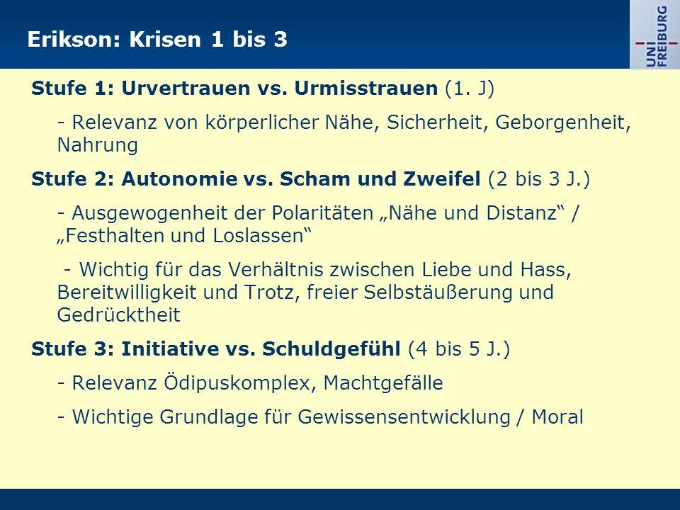 Erikson: Krisen 1 bis 3 Stufe 1: Urvertrauen vs.Urmisstrauen (1.