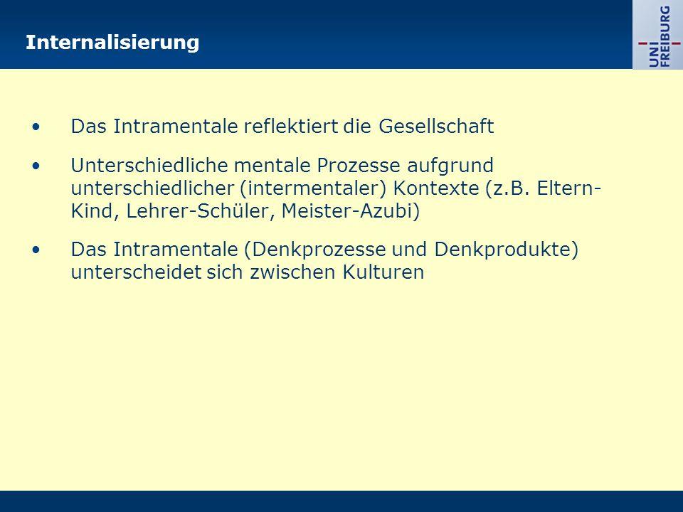 Internalisierung Das Intramentale reflektiert die Gesellschaft Unterschiedliche mentale Prozesse aufgrund unterschiedlicher (intermentaler) Kontexte (