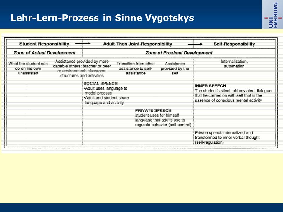 Lehr-Lern-Prozess in Sinne Vygotskys
