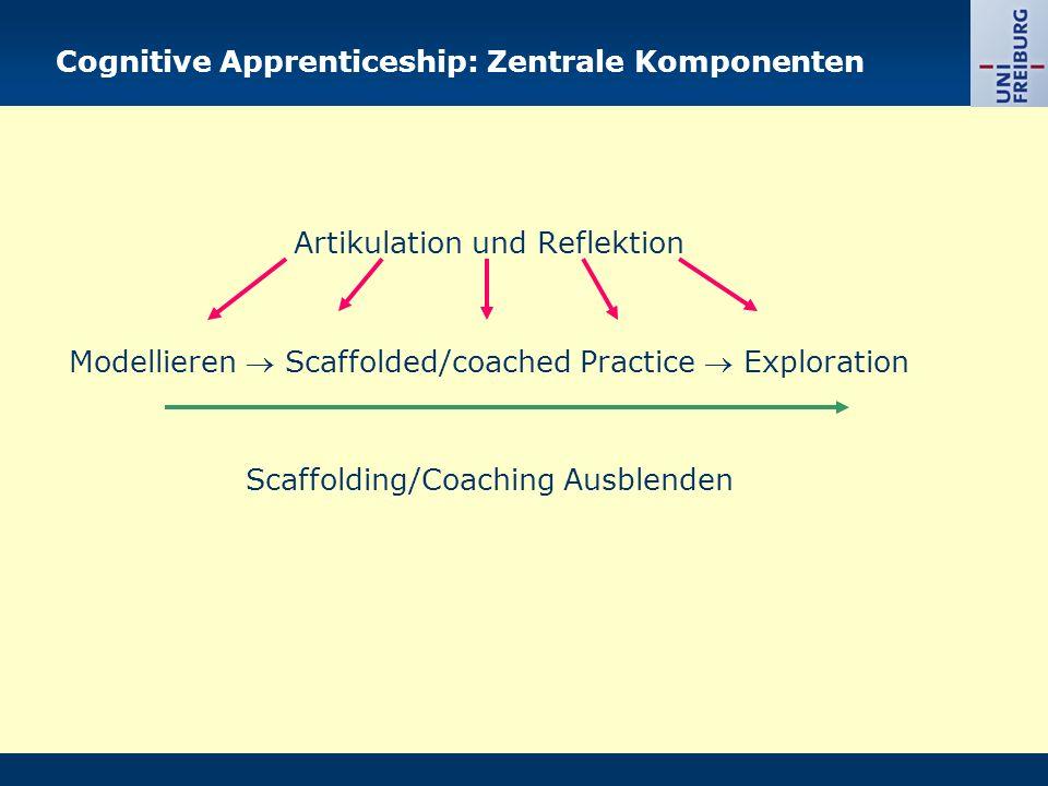 Cognitive Apprenticeship: Zentrale Komponenten Artikulation und Reflektion Modellieren Scaffolded/coached Practice Exploration Scaffolding/Coaching Au