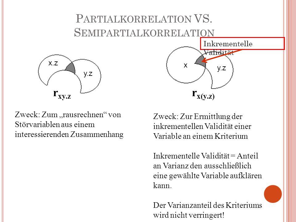 Zweck: Zum rausrechnen von Störvariablen aus einem interessierenden Zusammenhang P ARTIALKORRELATION VS. S EMIPARTIALKORRELATION y.z x.z x y.z r xy.z