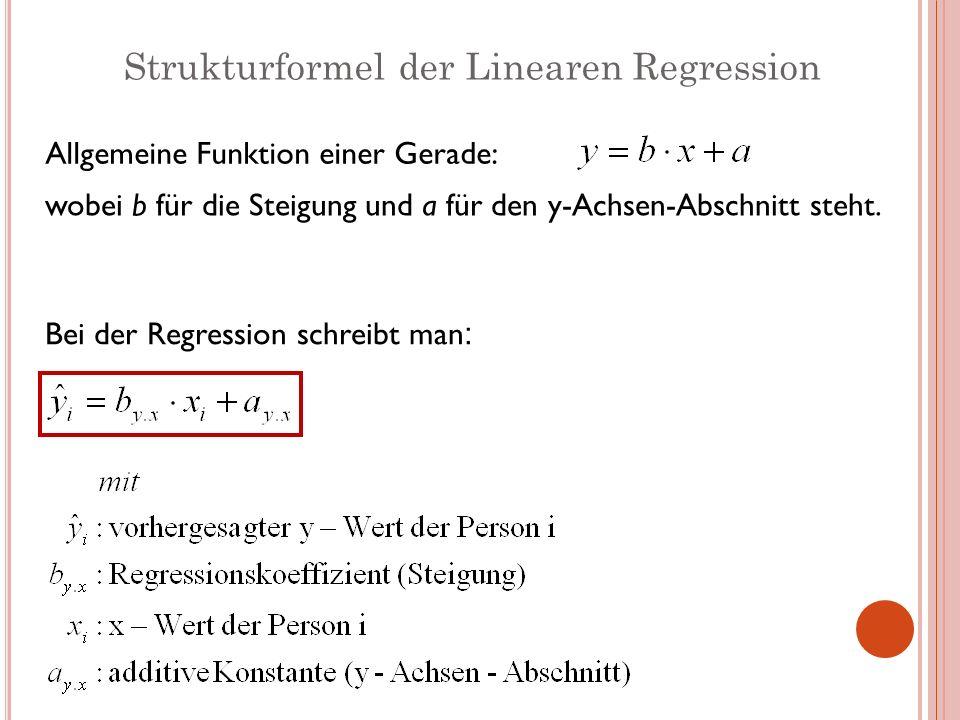 Strukturformel der Linearen Regression wobei b für die Steigung und a für den y-Achsen-Abschnitt steht. Allgemeine Funktion einer Gerade: Bei der Regr
