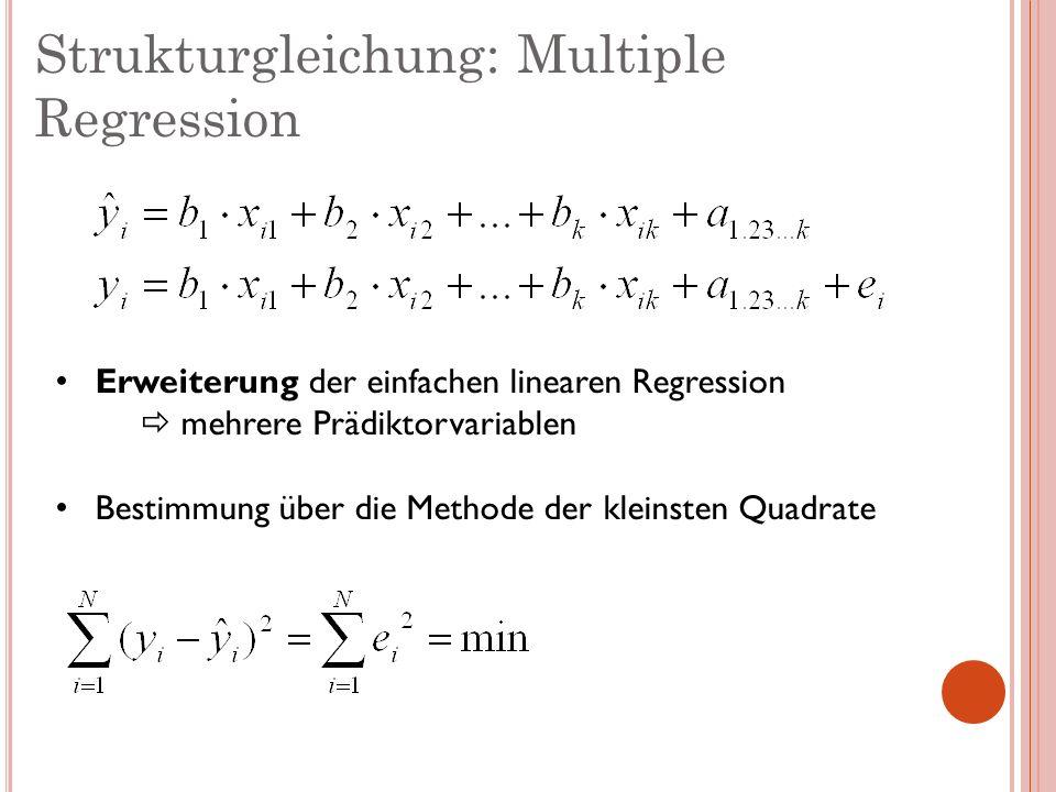 Strukturgleichung: Multiple Regression Erweiterung der einfachen linearen Regression mehrere Prädiktorvariablen Bestimmung über die Methode der kleins