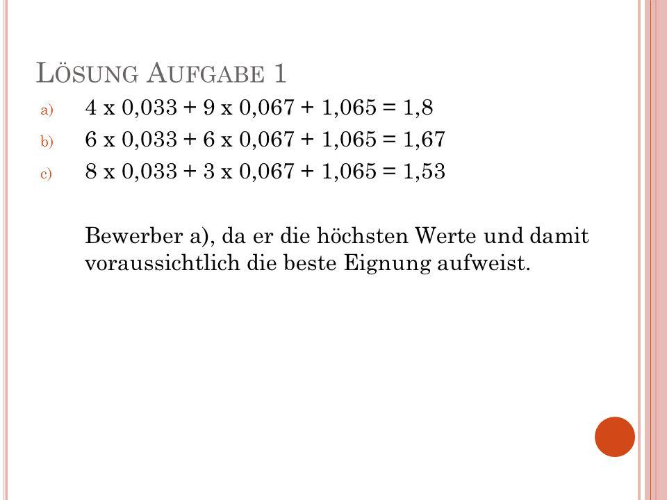 L ÖSUNG A UFGABE 1 a) 4 x 0,033 + 9 x 0,067 + 1,065 = 1,8 b) 6 x 0,033 + 6 x 0,067 + 1,065 = 1,67 c) 8 x 0,033 + 3 x 0,067 + 1,065 = 1,53 Bewerber a),
