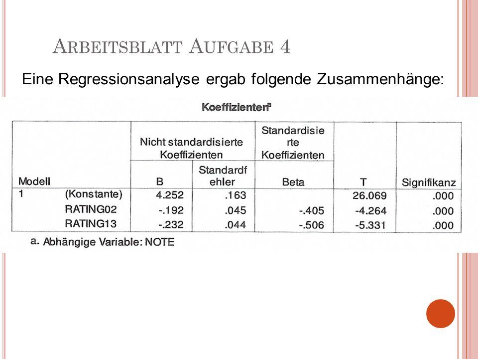 A RBEITSBLATT A UFGABE 4 Eine Regressionsanalyse ergab folgende Zusammenhänge: