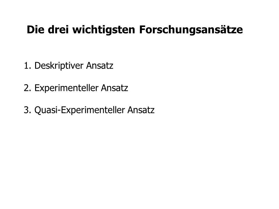 Die drei wichtigsten Forschungsansätze 1. Deskriptiver Ansatz 2. Experimenteller Ansatz 3. Quasi-Experimenteller Ansatz