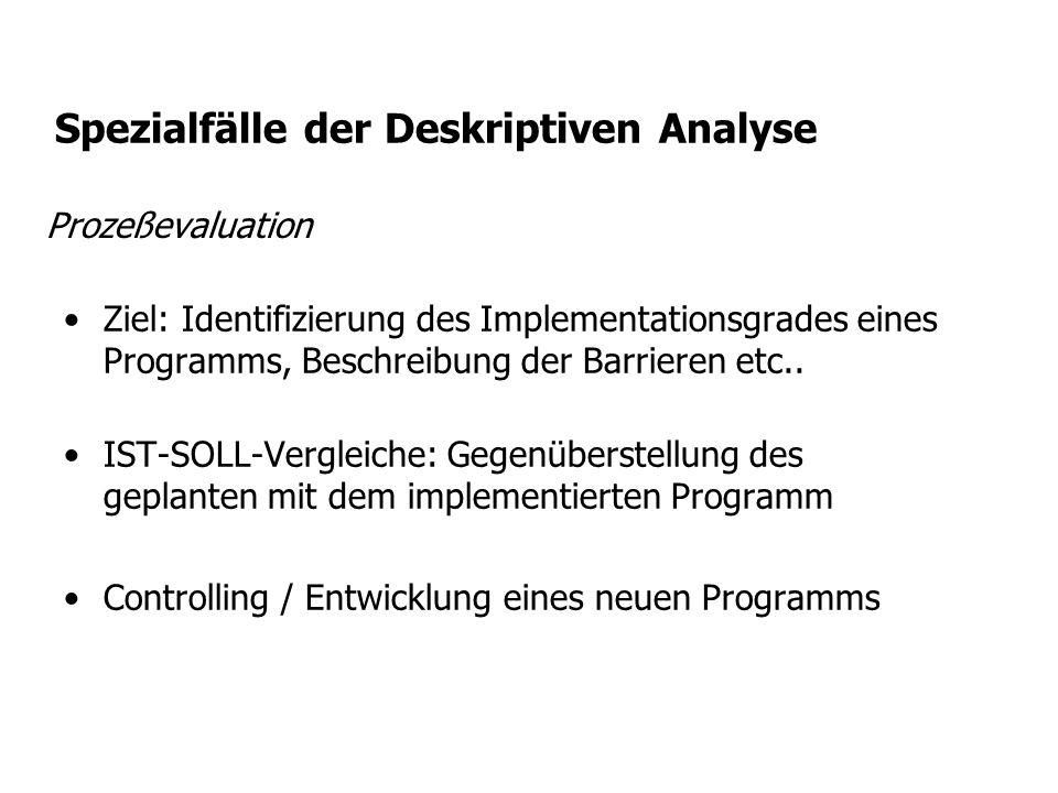 Prozeßevaluation Ziel: Identifizierung des Implementationsgrades eines Programms, Beschreibung der Barrieren etc.. IST-SOLL-Vergleiche: Gegenüberstell