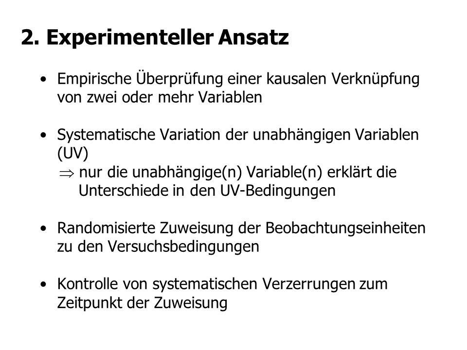2. Experimenteller Ansatz Empirische Überprüfung einer kausalen Verknüpfung von zwei oder mehr Variablen Systematische Variation der unabhängigen Vari
