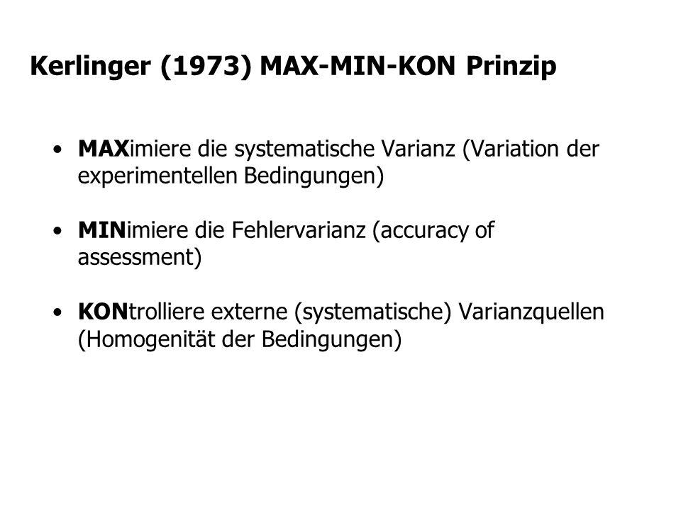 Kerlinger (1973) MAX-MIN-KON Prinzip MAXimiere die systematische Varianz (Variation der experimentellen Bedingungen) MINimiere die Fehlervarianz (accu