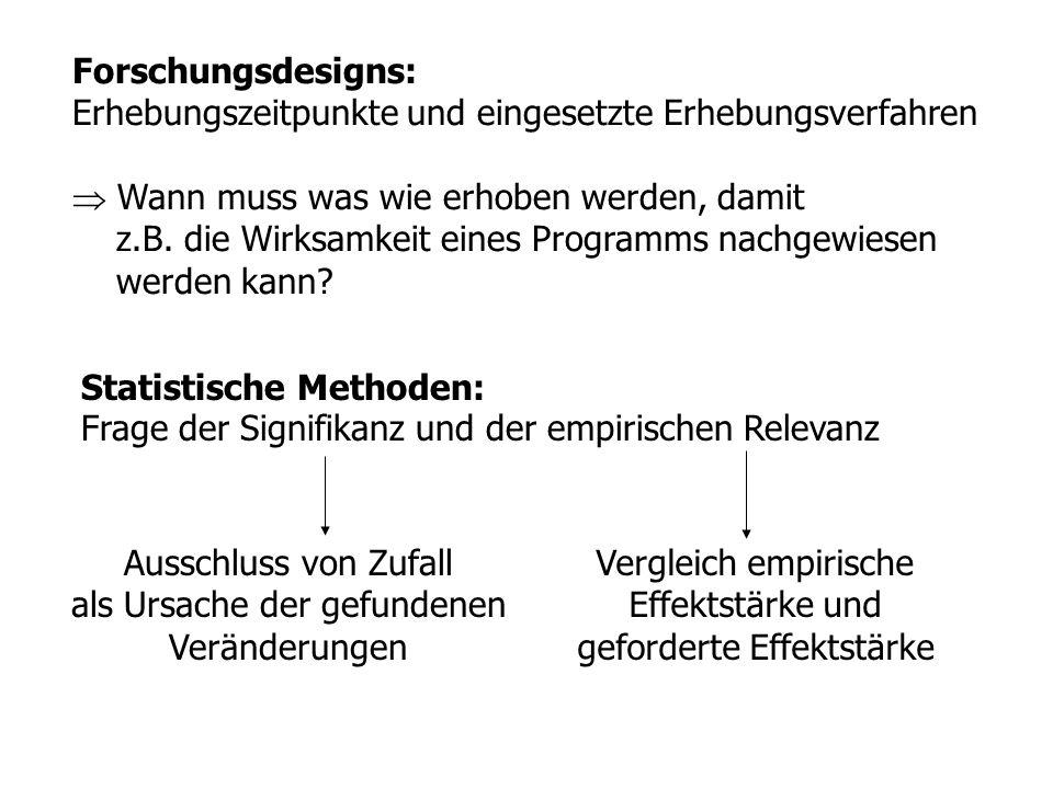 Forschungsdesigns: Erhebungszeitpunkte und eingesetzte Erhebungsverfahren Wann muss was wie erhoben werden, damit z.B. die Wirksamkeit eines Programms