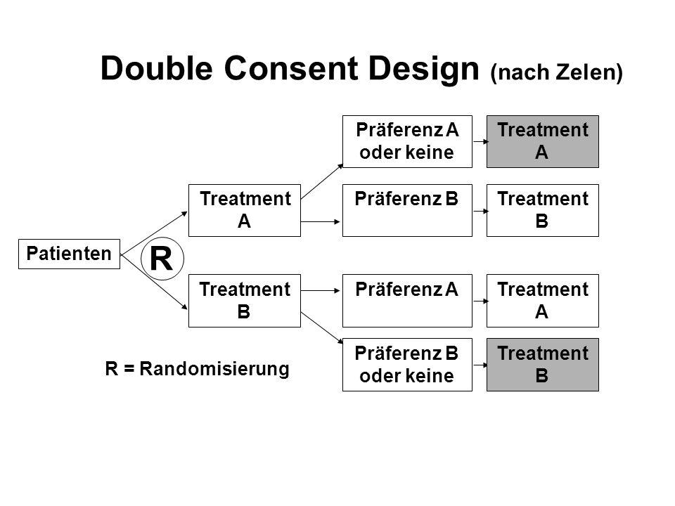 Double Consent Design (nach Zelen) Treatment B Präferenz A oder keine Patienten Treatment A R Präferenz B Präferenz A Präferenz B oder keine Treatment