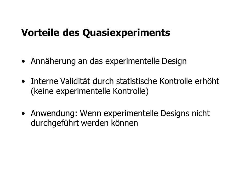 Vorteile des Quasiexperiments Annäherung an das experimentelle Design Interne Validität durch statistische Kontrolle erhöht (keine experimentelle Kont