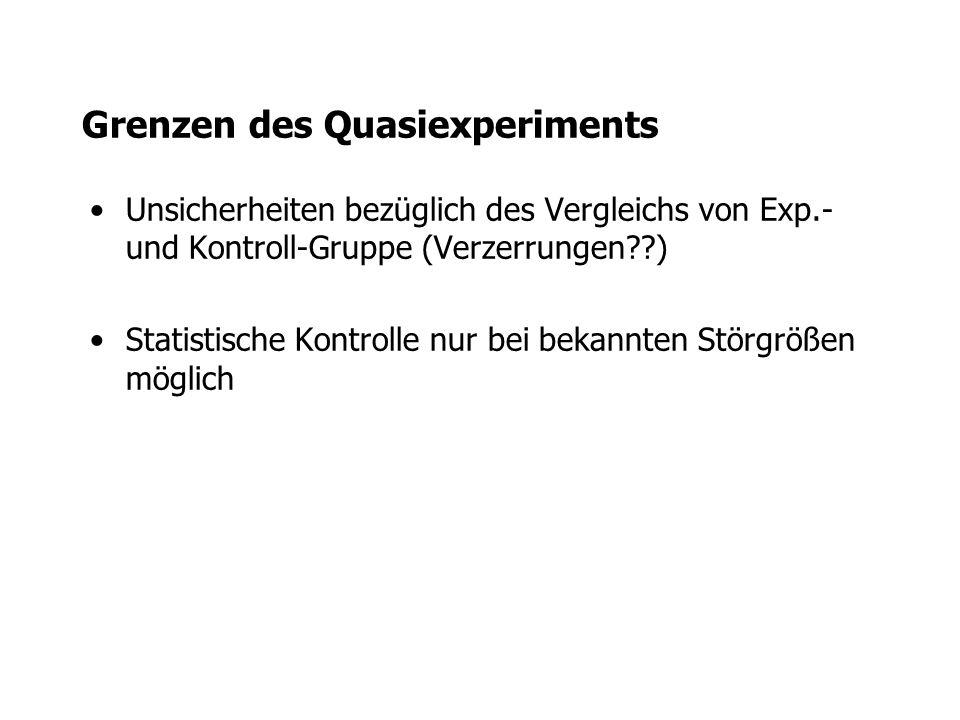 Grenzen des Quasiexperiments Unsicherheiten bezüglich des Vergleichs von Exp.- und Kontroll-Gruppe (Verzerrungen??) Statistische Kontrolle nur bei bek