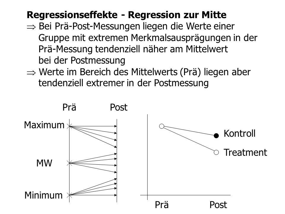 Regressionseffekte - Regression zur Mitte Bei Prä-Post-Messungen liegen die Werte einer Gruppe mit extremen Merkmalsausprägungen in der Prä-Messung te
