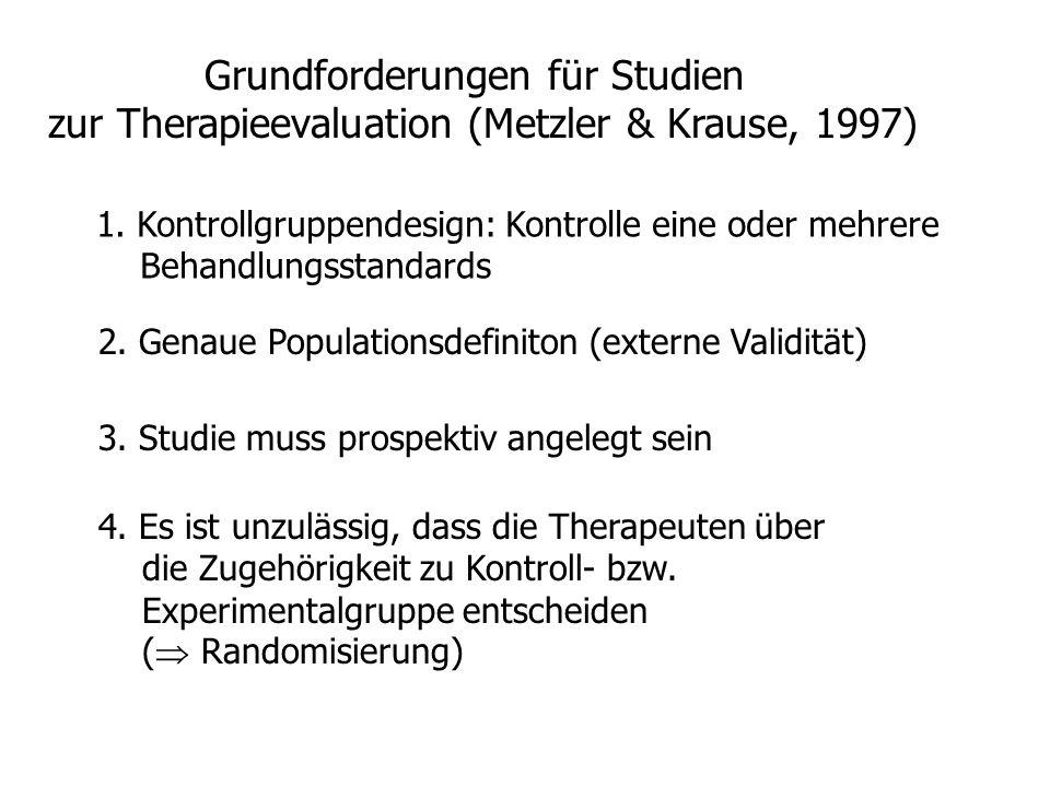 Grundforderungen für Studien zur Therapieevaluation (Metzler & Krause, 1997) 1. Kontrollgruppendesign: Kontrolle eine oder mehrere Behandlungsstandard