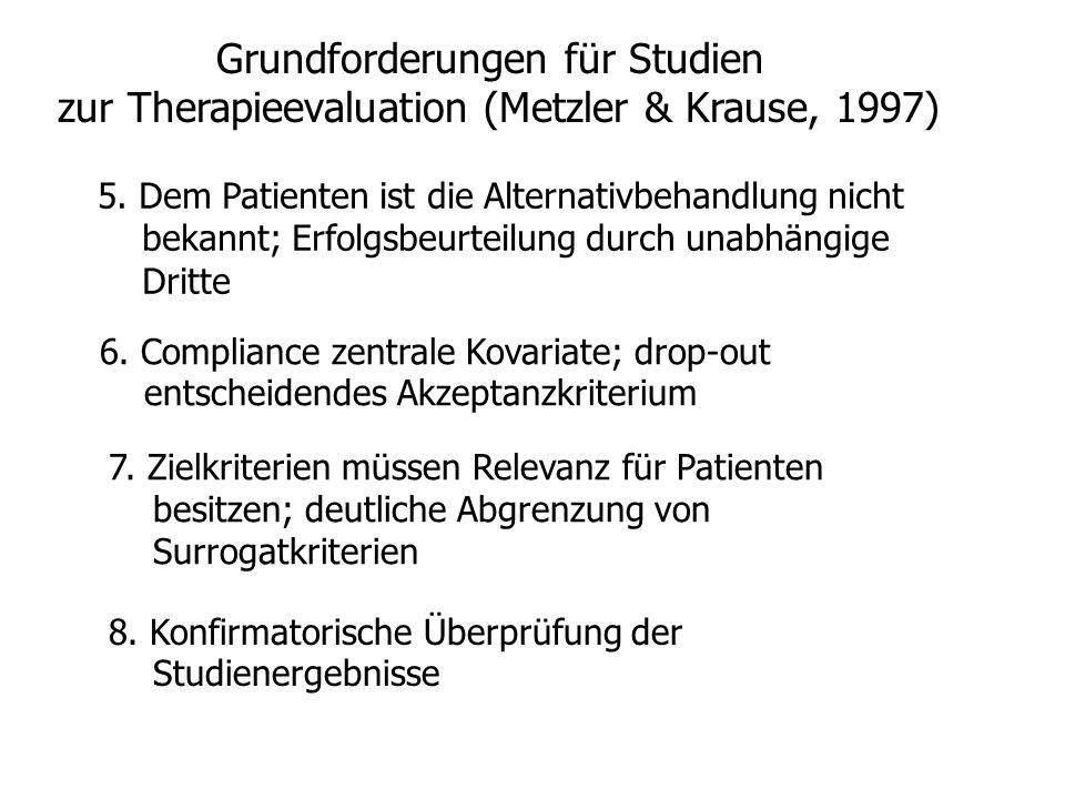 5. Dem Patienten ist die Alternativbehandlung nicht bekannt; Erfolgsbeurteilung durch unabhängige Dritte 6. Compliance zentrale Kovariate; drop-out en