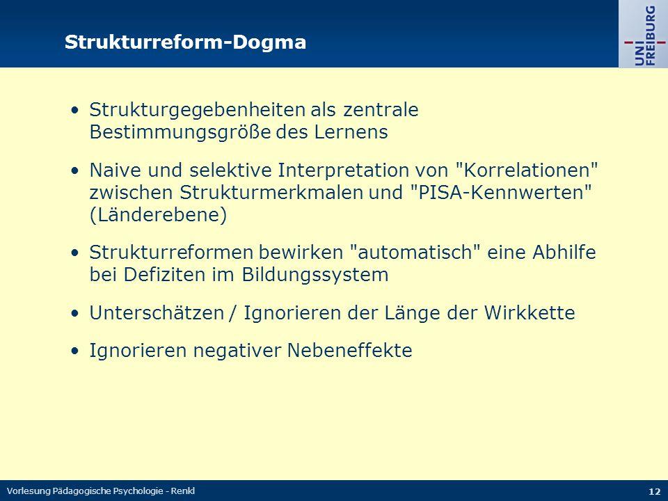 Vorlesung Pädagogische Psychologie - Renkl 12 Strukturreform-Dogma Strukturgegebenheiten als zentrale Bestimmungsgröße des Lernens Naive und selektive