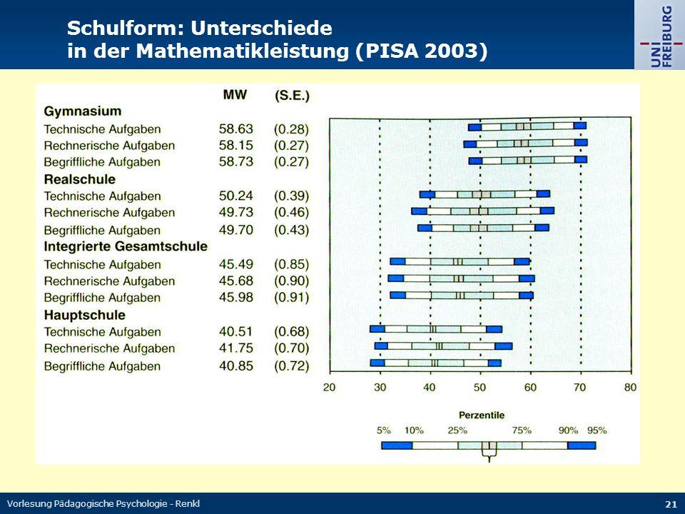 Vorlesung Pädagogische Psychologie - Renkl 21 Schulform: Unterschiede in der Mathematikleistung (PISA 2003)