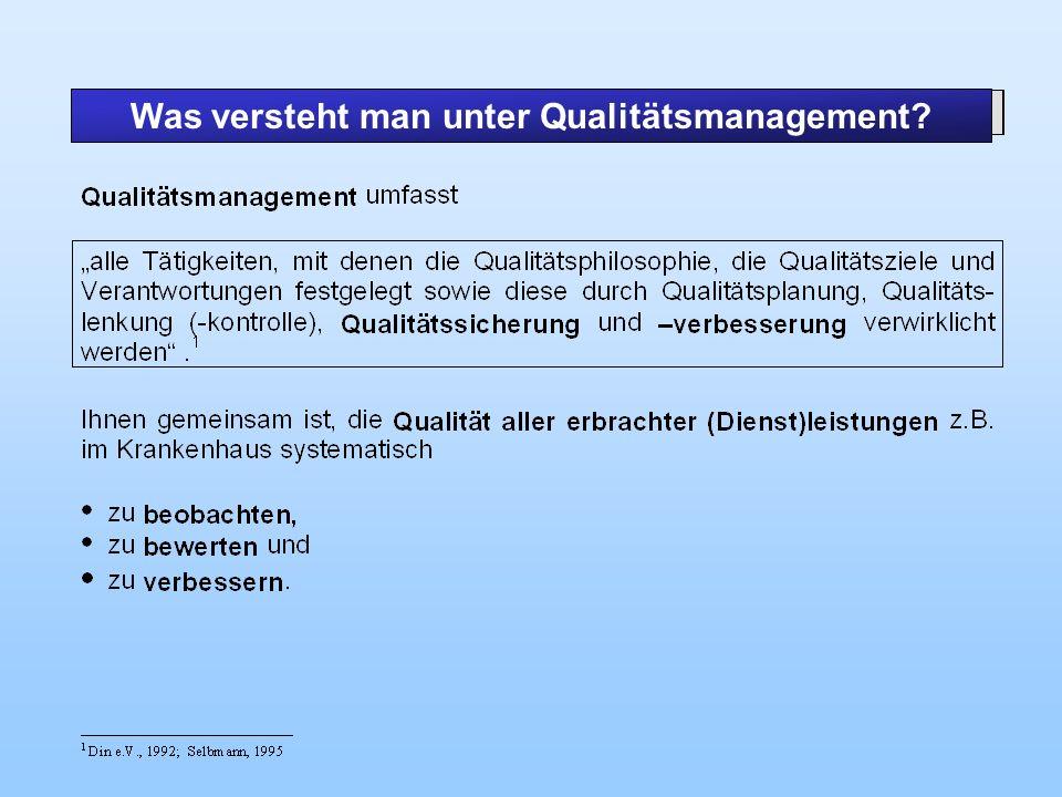 Was versteht man unter Qualitätsmanagement?