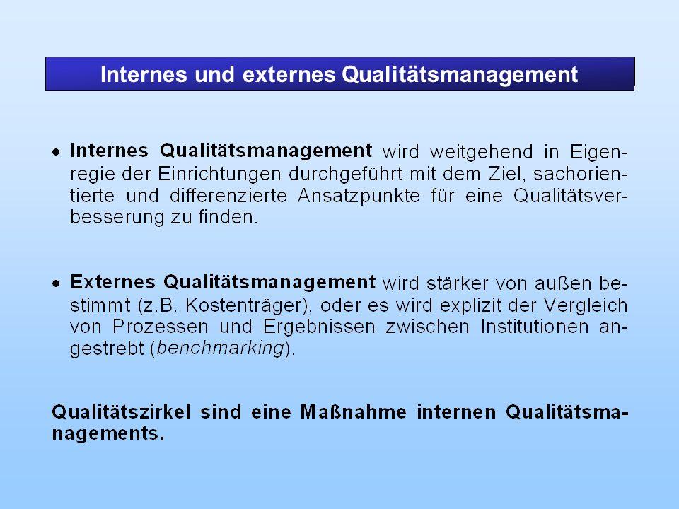 Internes und externes Qualitätsmanagement