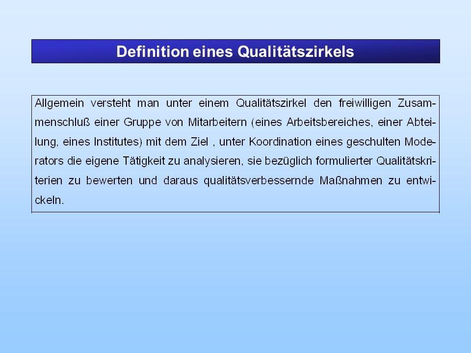 Definition eines Qualitätszirkels