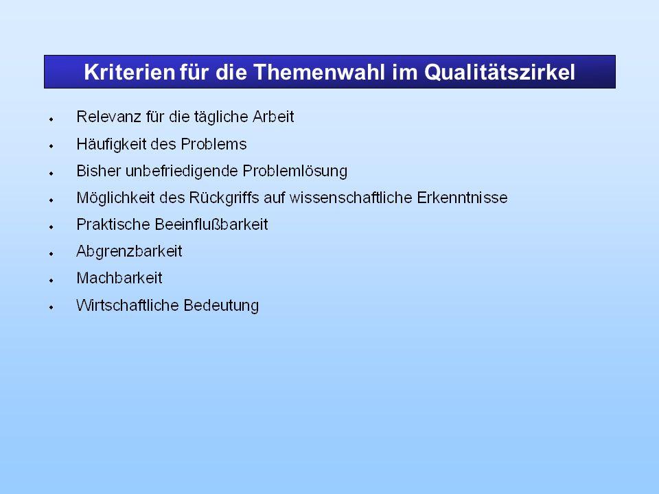 Kriterien für die Themenwahl im Qualitätszirkel