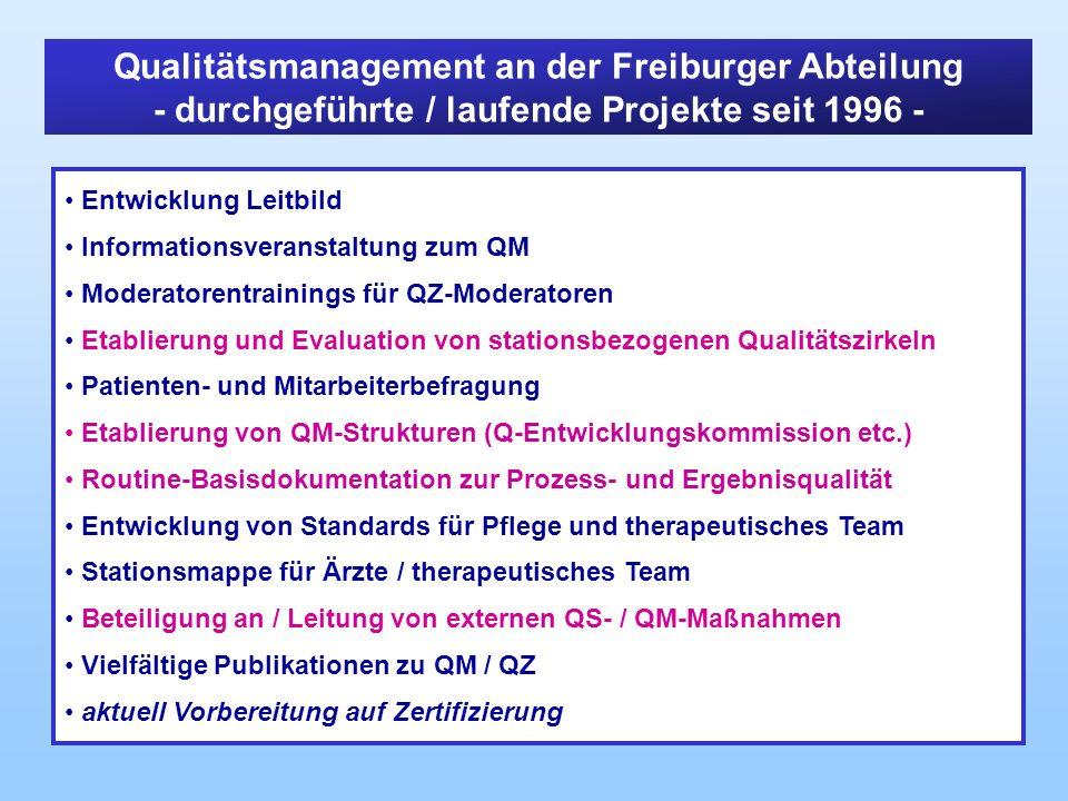 Qualitätsmanagement an der Freiburger Abteilung - durchgeführte / laufende Projekte seit 1996 - Entwicklung Leitbild Informationsveranstaltung zum QM