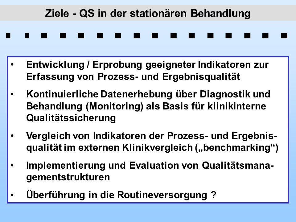 Entwicklung / Erprobung geeigneter Indikatoren zur Erfassung von Prozess- und Ergebnisqualität Kontinuierliche Datenerhebung über Diagnostik und Behan