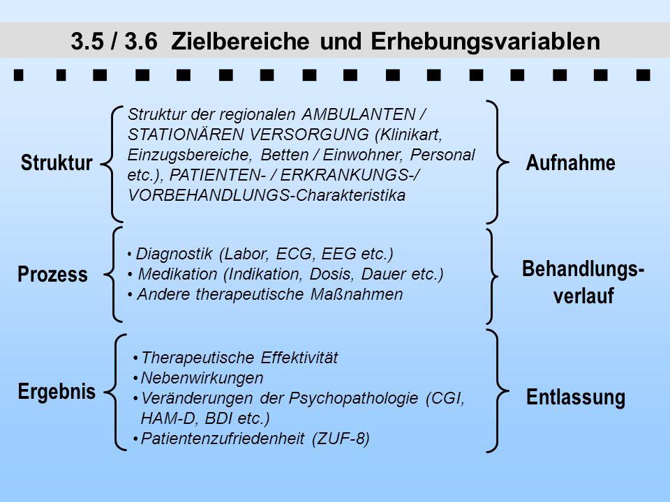 Struktur Prozess Ergebnis Struktur der regionalen AMBULANTEN / STATIONÄREN VERSORGUNG (Klinikart, Einzugsbereiche, Betten / Einwohner, Personal etc.),