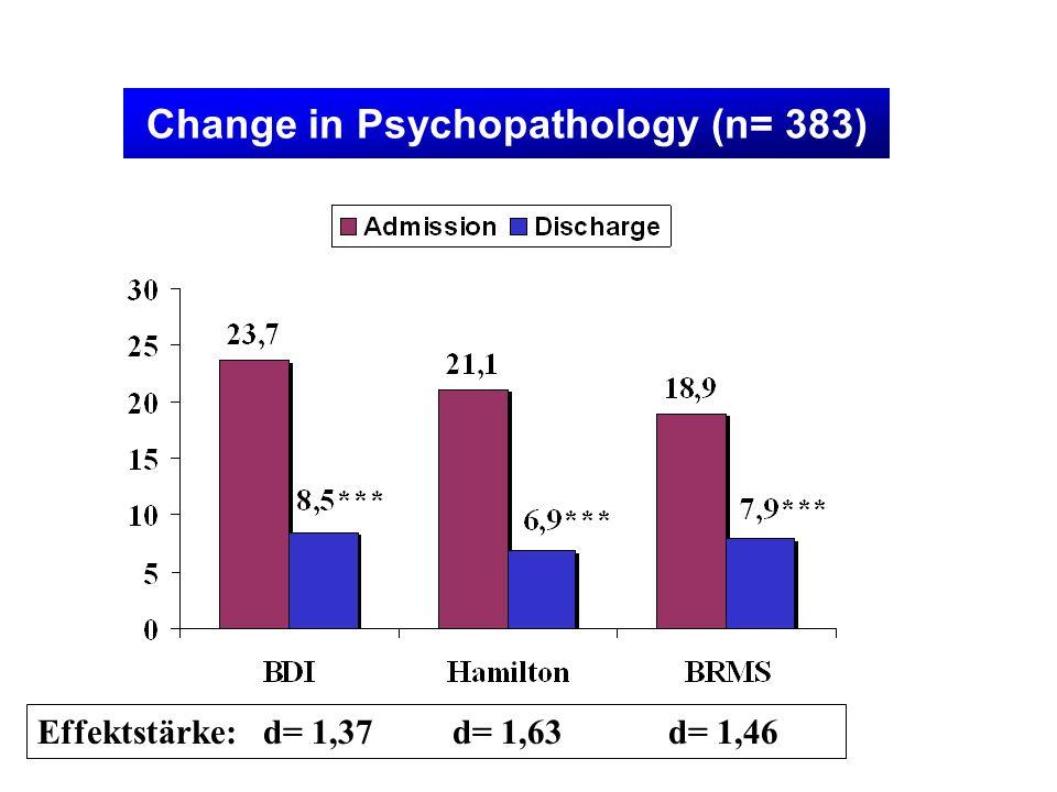 Change in Psychopathology (n= 383) Effektstärke: d= 1,37 d= 1,63 d= 1,46