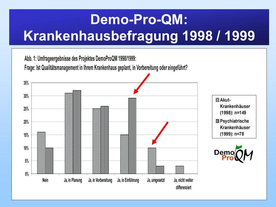 Demo-Pro-QM: Krankenhausbefragung 1998 / 1999