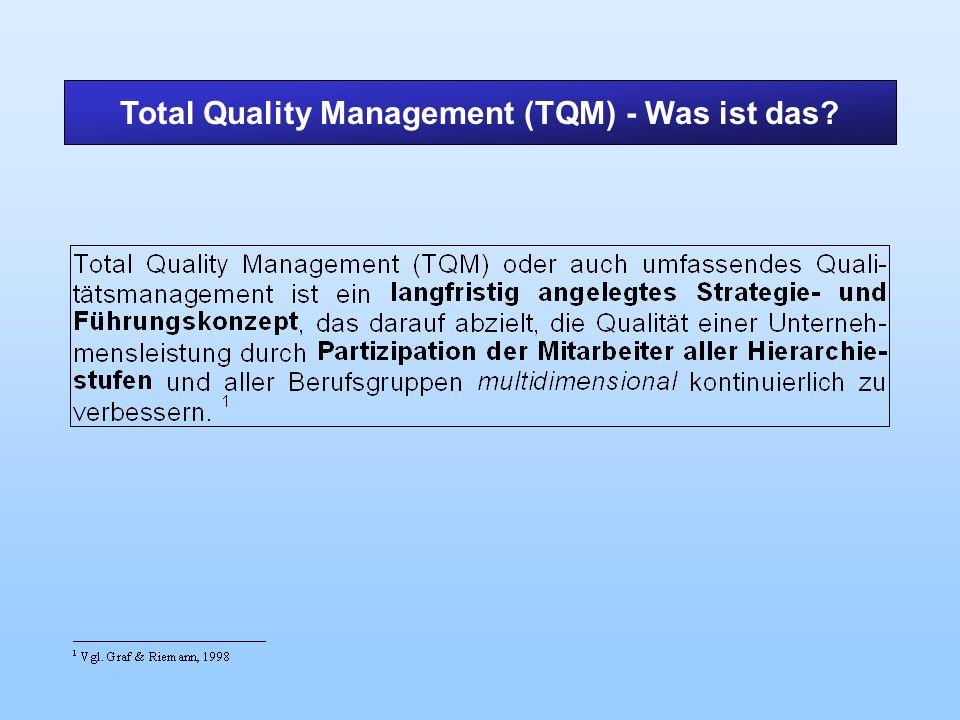 Total Quality Management (TQM) - Was ist das?