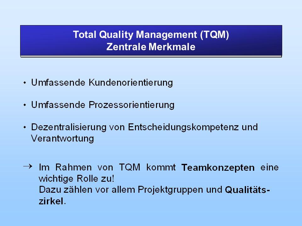 Total Quality Management (TQM) Zentrale Merkmale